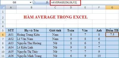 Hàm average hàm cơ bản trong Excel