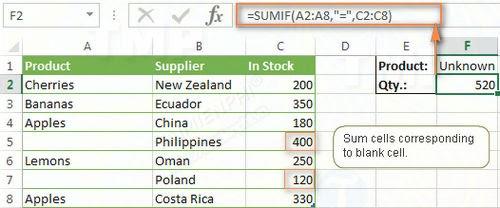 Cách dùng hàm sumif trong excel