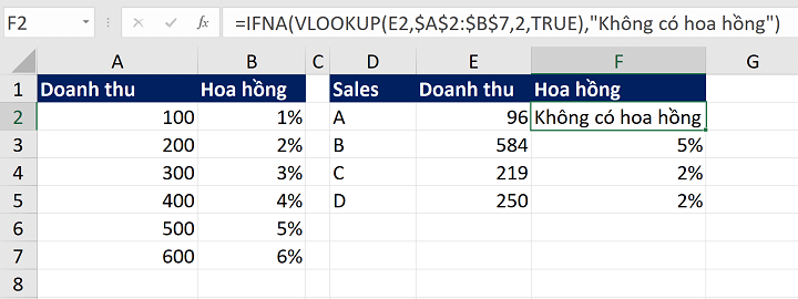 cach-dung-ham-vlookup-trong-excel-co-kem-video-10