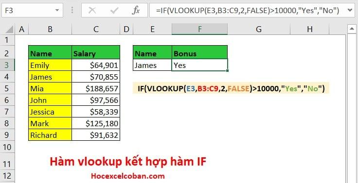 Hàm VLOOKUP kết hợp với IF để so sánh giá tri
