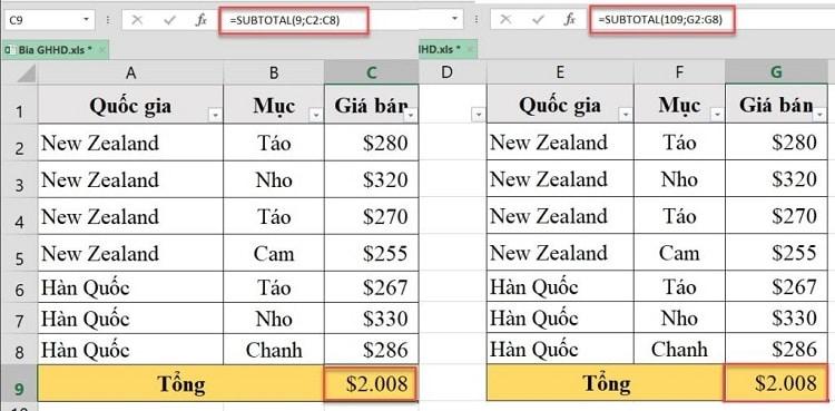 Sử dụng hàm SUBTOTAL trong Excel