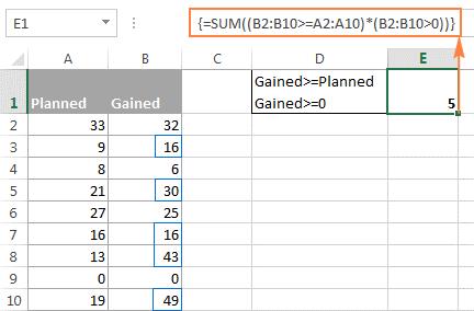 Công thức mảng trong Excel