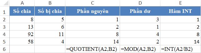 Ví dụ về hàm INT và hàm QUOTIENT