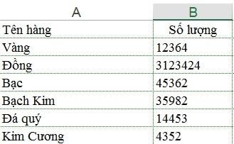 Sắp xếp bảng số liệu trên theo thứ tự giảm dần