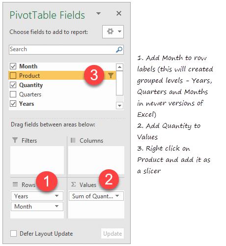 Chèn một Pivot từ dữ liệu của bạn